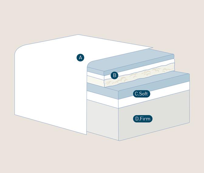 Materasso Balance De Luxe.Materasso Magnigel Deluxe Dual 12 Firm Magnigel Magniflex